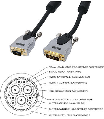 10m VGA to DVI Cable - Premium