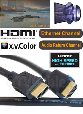 1m HDMI 1.4 Cable High Speed v1.4 with Ethernet Channel Audio Return HEAC