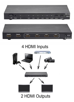 HDMI Matrix Switch 4 x 2 - 4 Input 2 Output HDMI 1.3