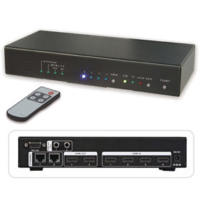 HDMI 1.4 4x2 Matrix Switch HDMI 3D HEAC 1080p