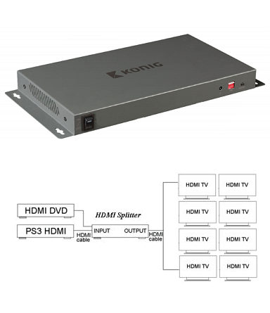 2x8 HDMI Splitter Switch 2 Input 8 Output