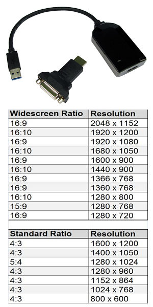 Image of USB 3.0 Vga Adaptor